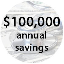 1000 annual savings