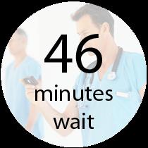 46 minutes wait