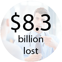 $8.3 billion lost