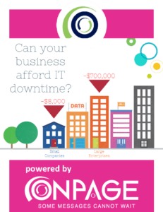 Can your business afford IT downtime?