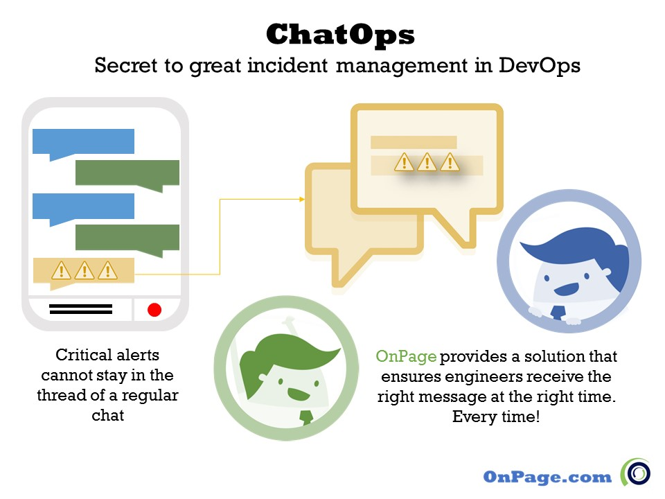 ChatOps 1