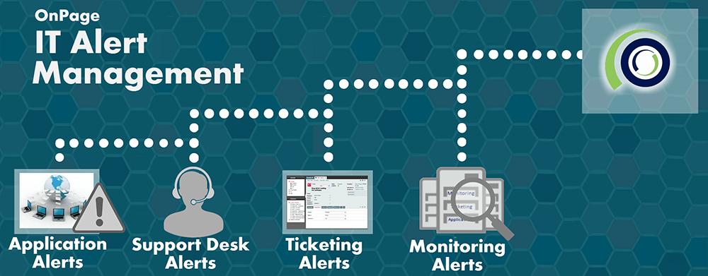 OnPage IT Alert Management - Critical Alerts
