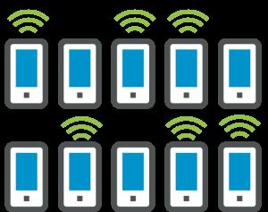 IoT-alerts-2