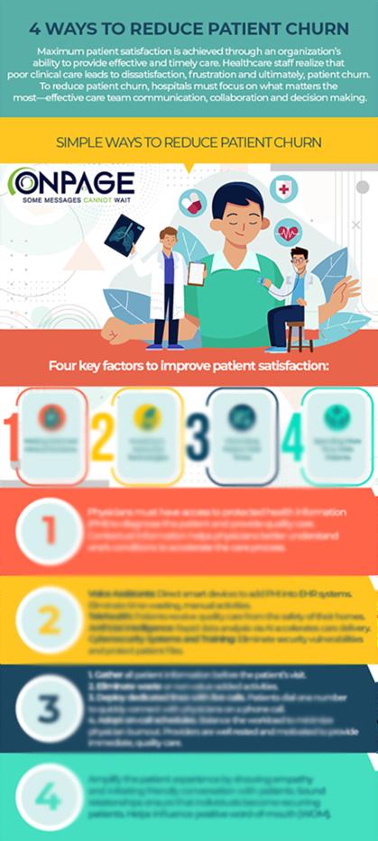 Reduce Patient Churn