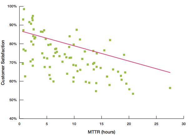 graph 123