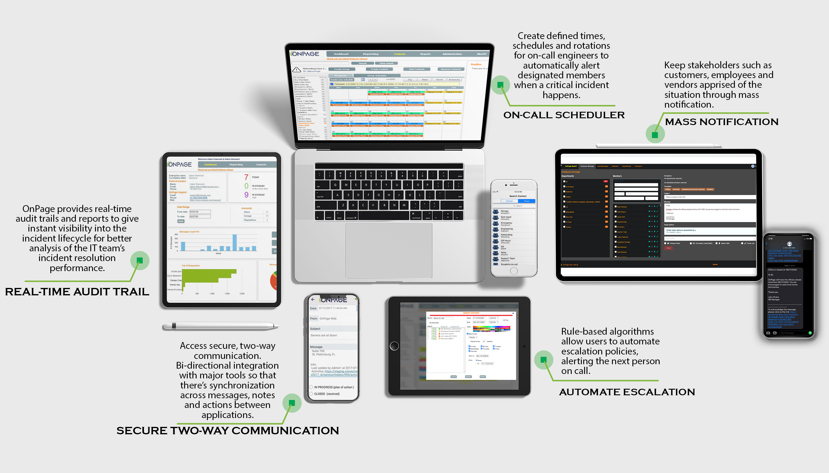 incident management system full console