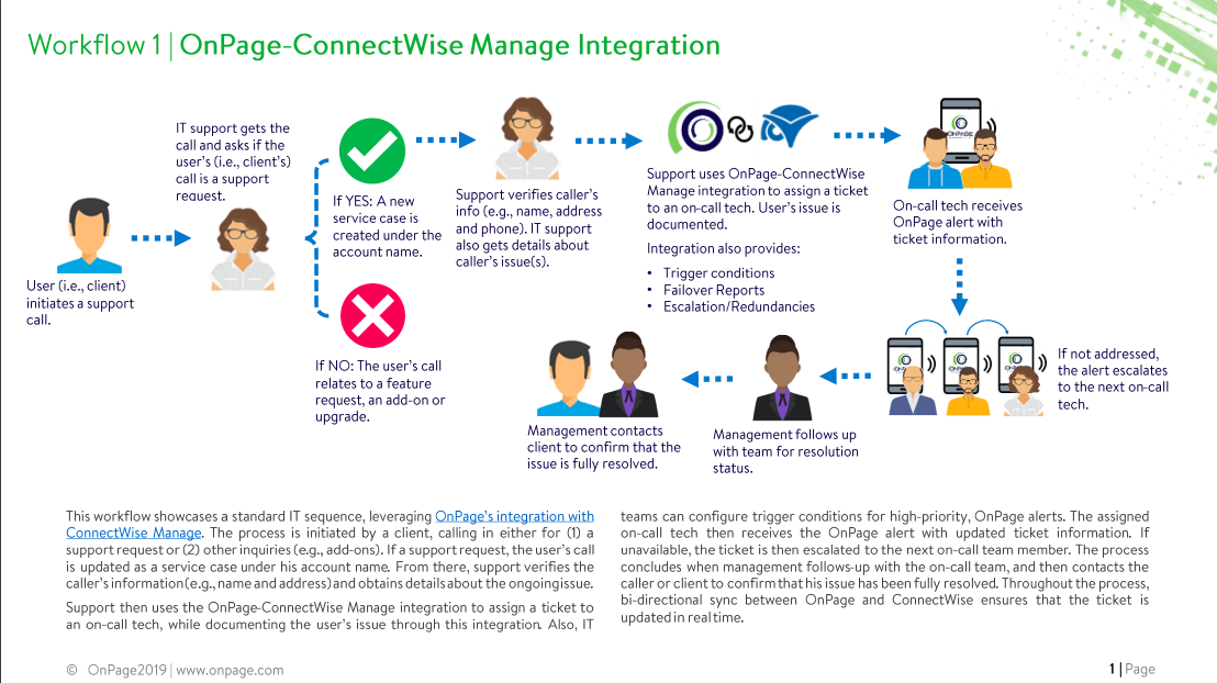 OnPage and ConnectWise: Incident Alert Management Workflows