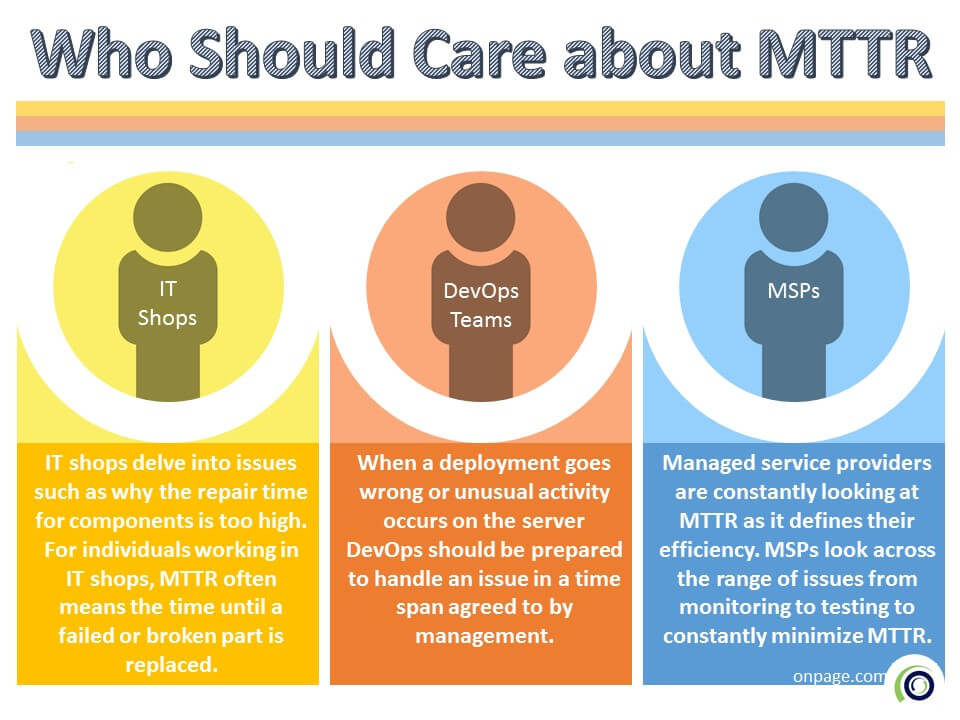 who-should-care-about-mttr
