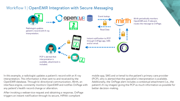 OpenEMR Integration With Secure Messaging