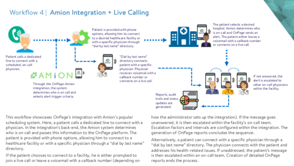 Amion Integration and Live Calling